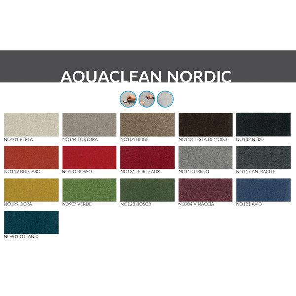 AquaClean Nordic Options