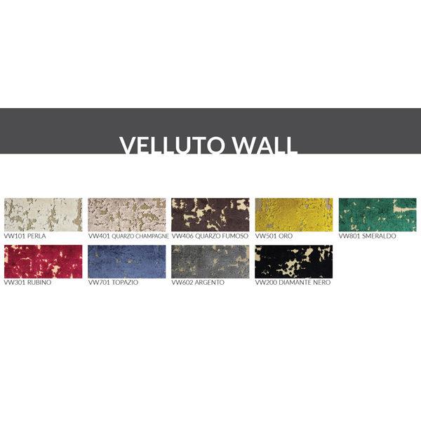 Spotted Velvet Options